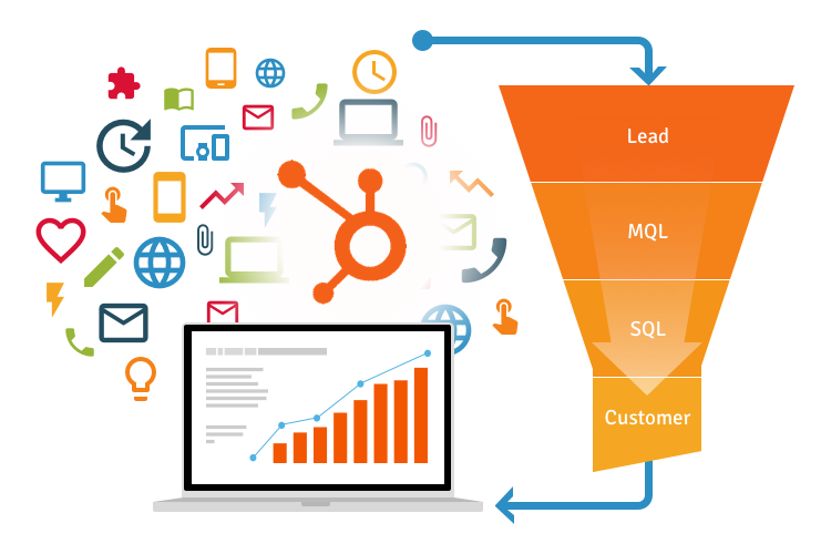 lead-to-customer-funnel